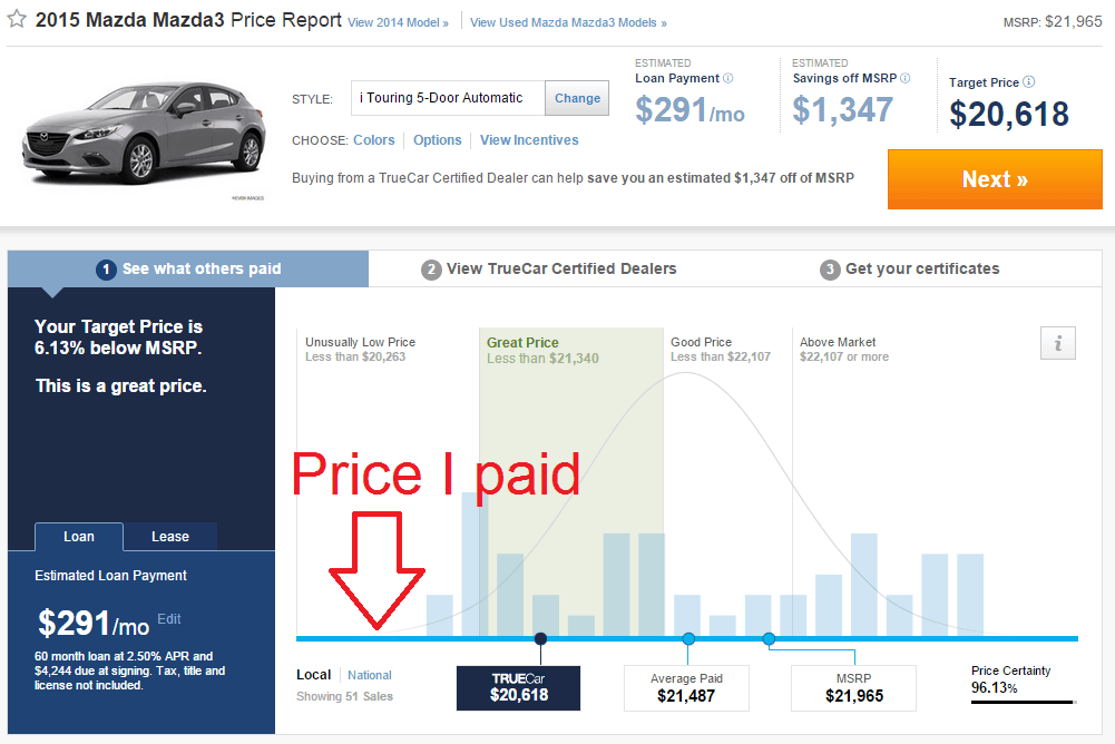 Buying a New 2015 Mazda 3: Getting a Better Price than TrueCar with Email