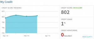 effect-of-buying-new-car-credit-score-credit-sesame