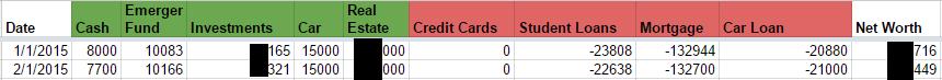 monthly-net-worth-tracker