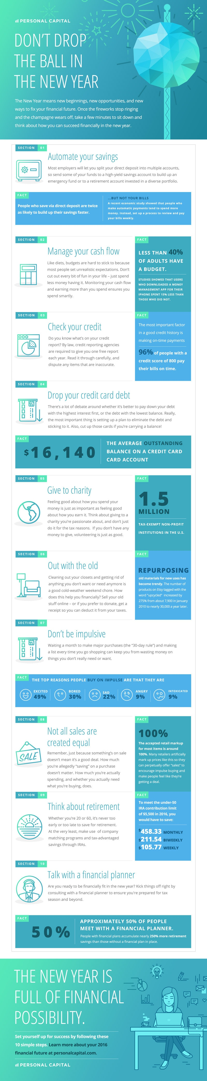 personal-capital-new-years-graphic