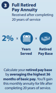 full-retired-military-pension-new-retirement