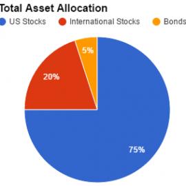 My 2018 Asset Allocation