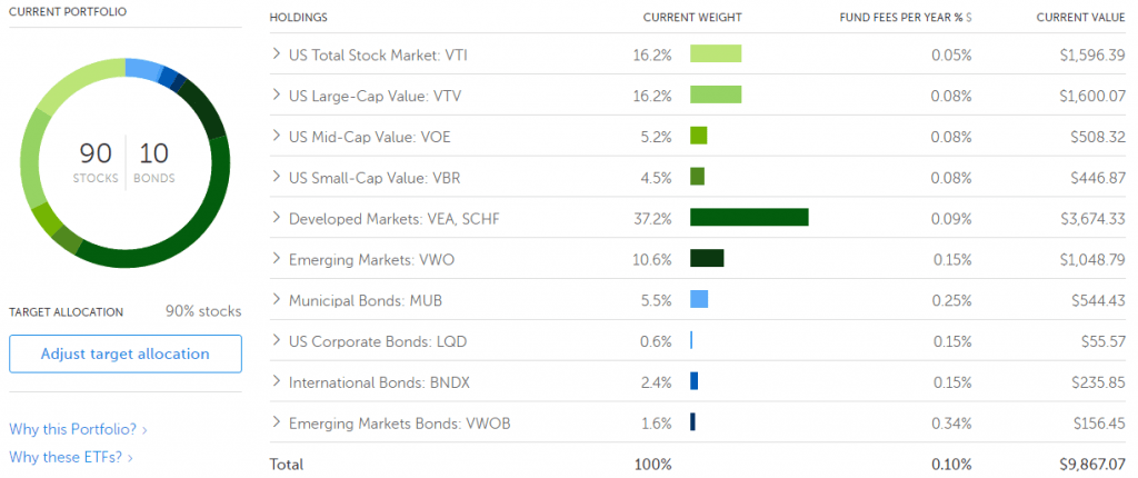 Click to see the 90% stock, 10% bond portfolio Betterment generated for me