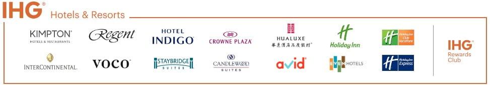 ihg-hotels-credit-card