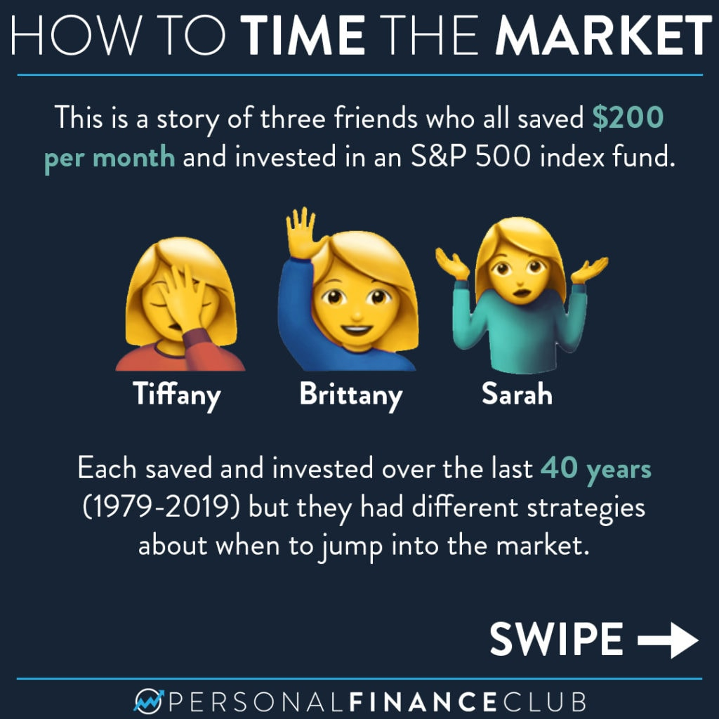 How to Time the Stock Market, 3 examples over 40 years
