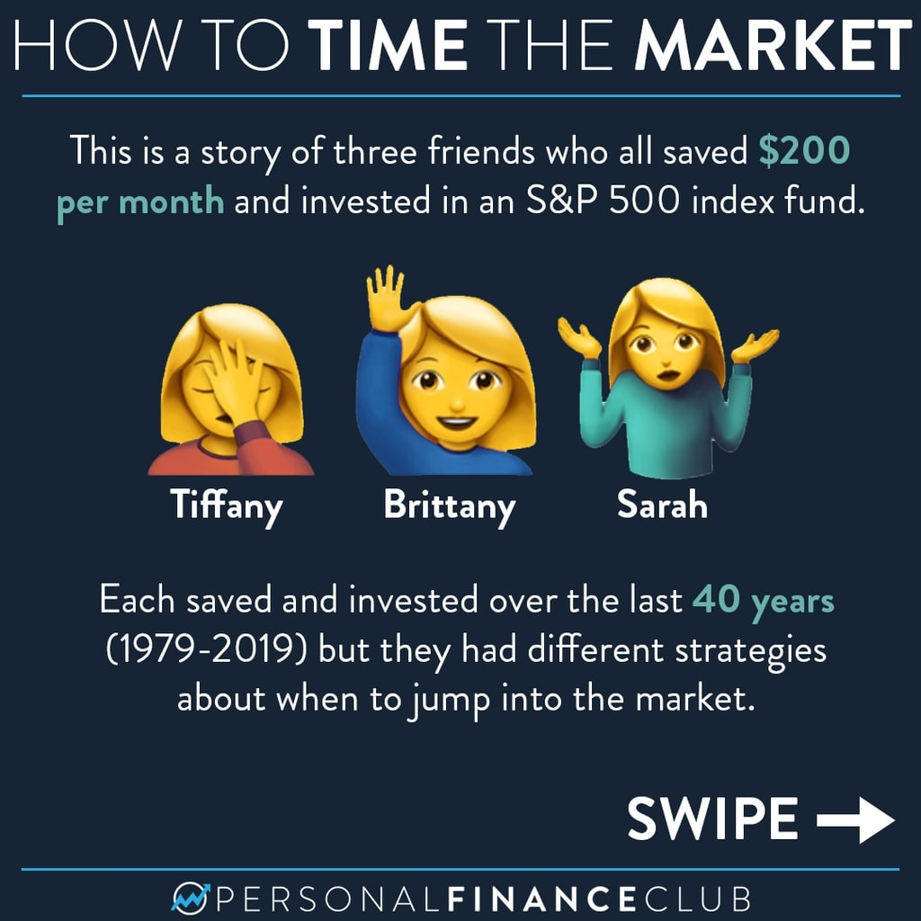 How to Time the Stock Market