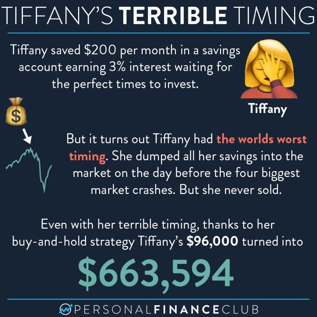 the world's worst market timer 1979-2019
