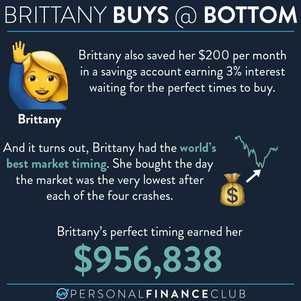 the world's best market timer 1979-2019