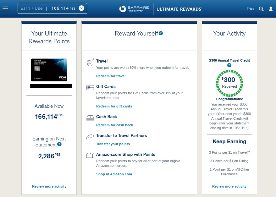 Chase Ultimate Rewards Portal - $300 annual travel credit and 50,000 points for US military